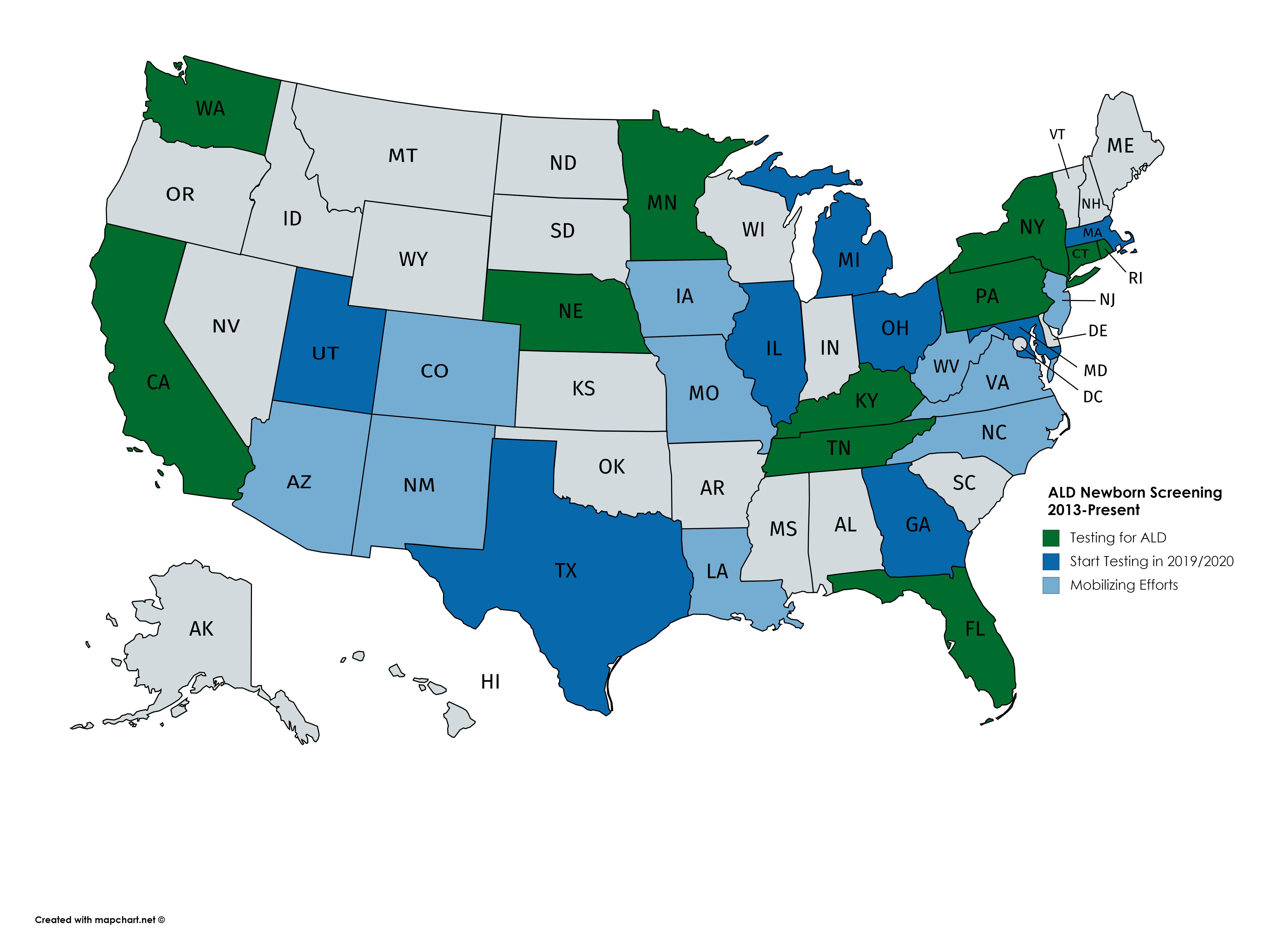 Status of newborn screening across the US